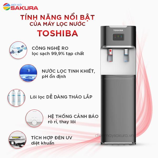Tính năng nổi bật của máy lọc nước Toshiba
